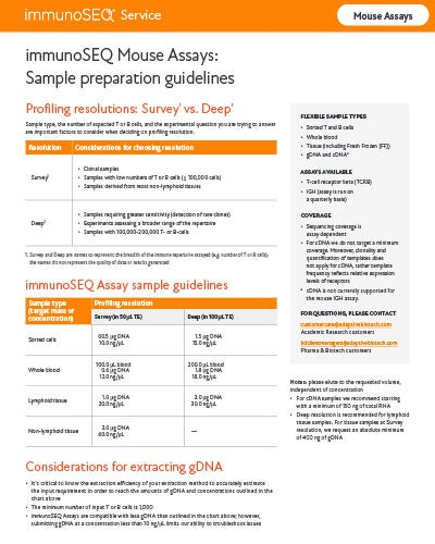 Thumbnail-Mouse-Service-Sample-Guidelines-immunoSEQ